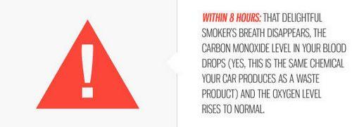 Berapa Lama Nikotin Berada di Sistem Anda Setelah Anda Berhenti Merokok? melalui segala macam